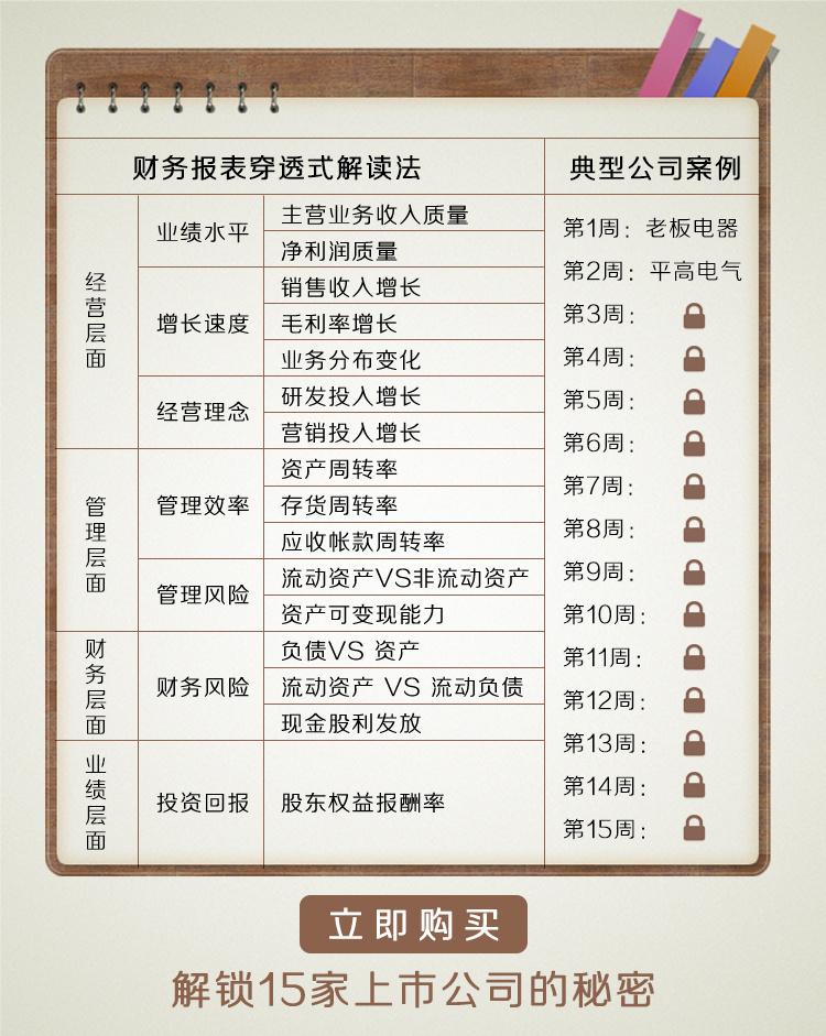长江商学院薛云奎的价值投资入门课程课程精华