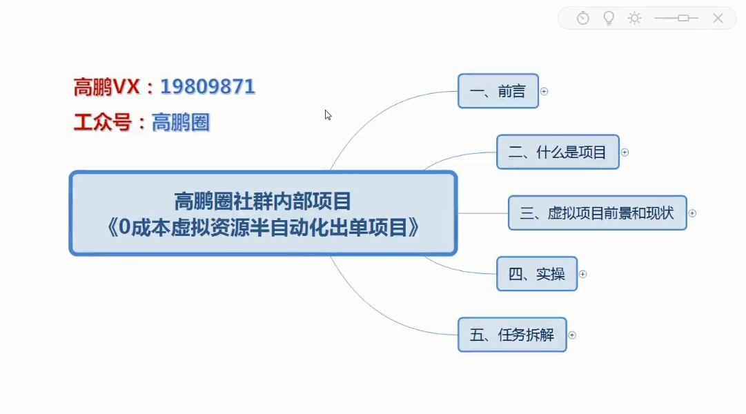 高鹏圈0成本虚拟资源半自动化出单项目