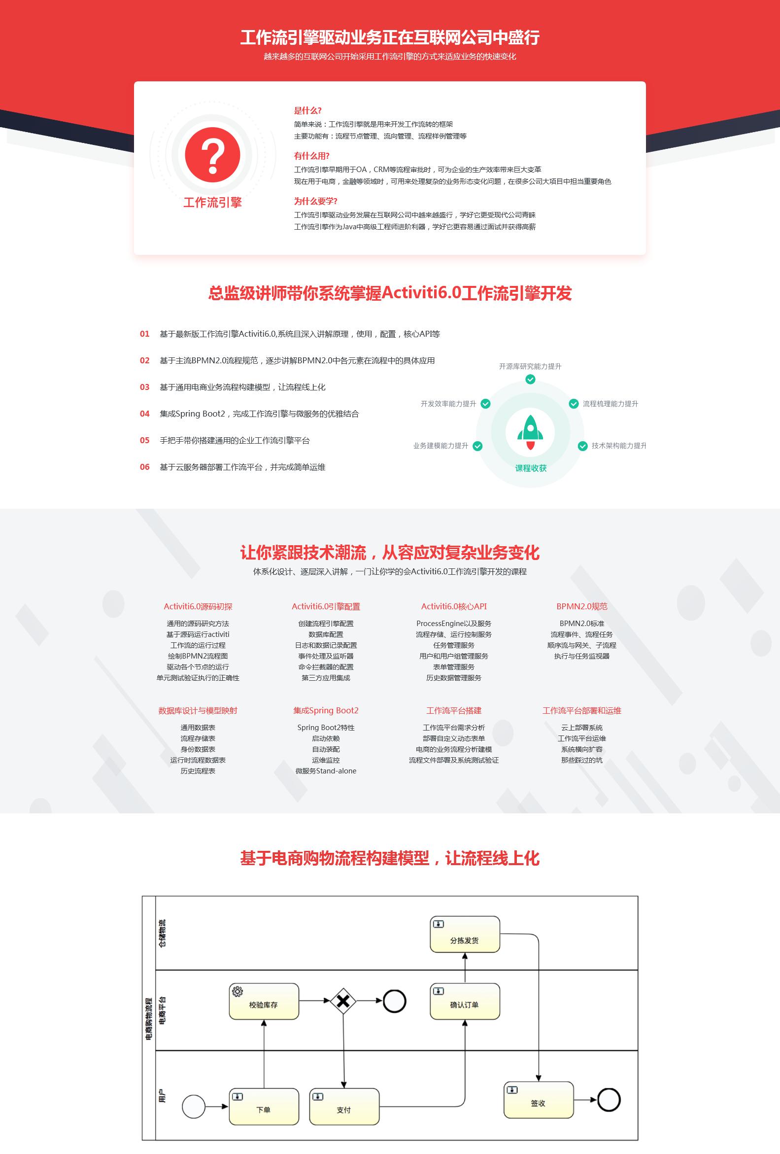 慕课网:Activiti6.0工作流引擎深度解析