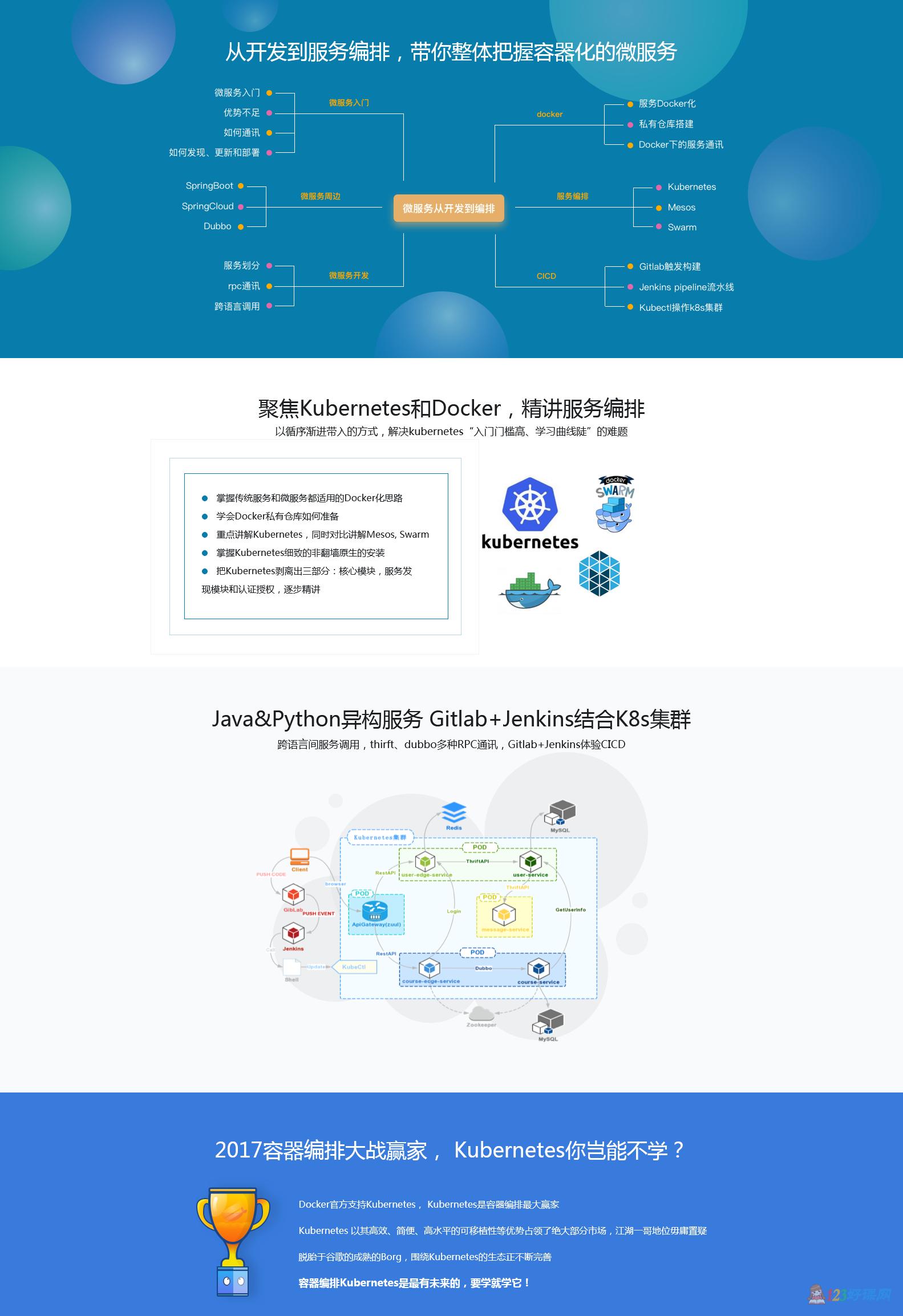刘果国Docker+Kubernetes(k8s)微服务容器化实践
