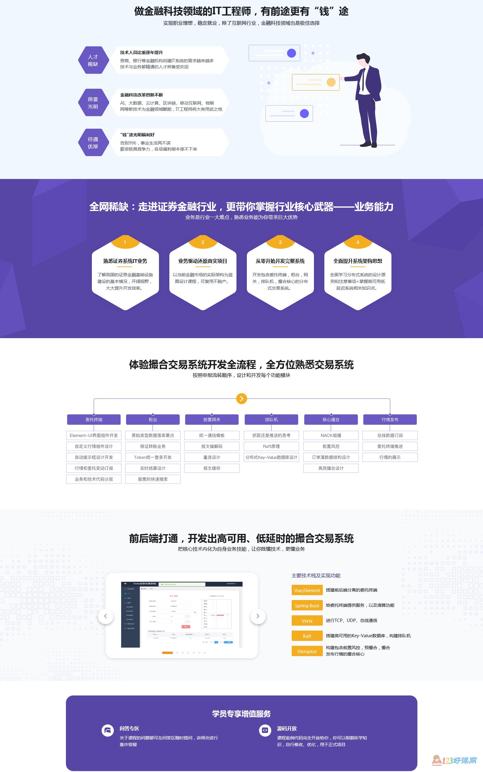 Spring Cloud+Vertx+Disruptor金融业撮合交易系统实战