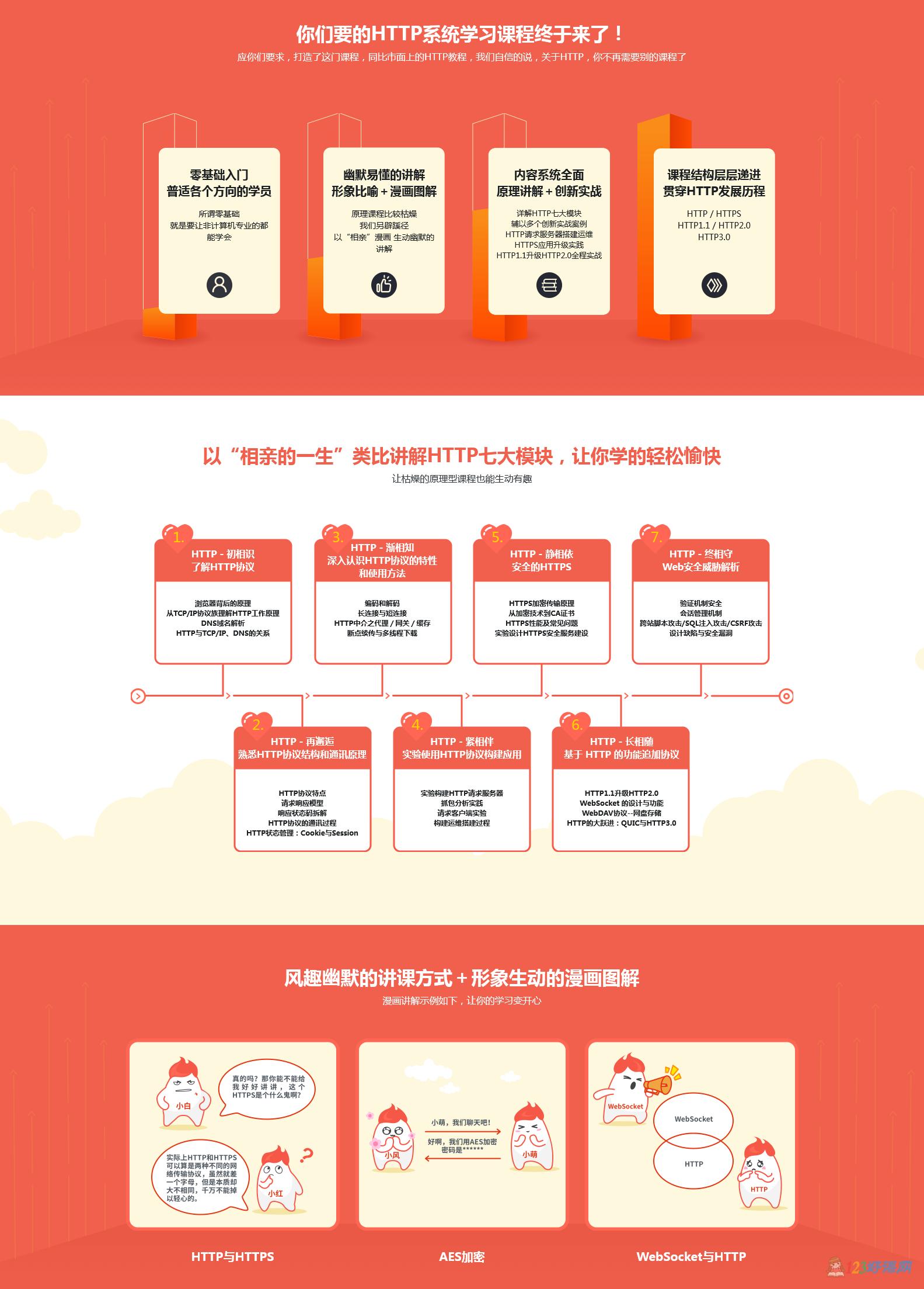 HTTP协议视频课程